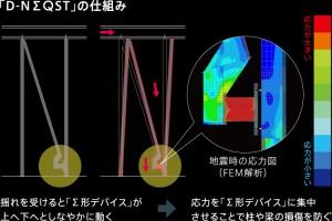 performance1_img_01