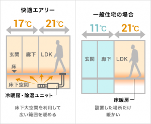 heater_sec2_img_0101