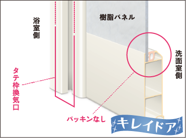 bathroom-2-img