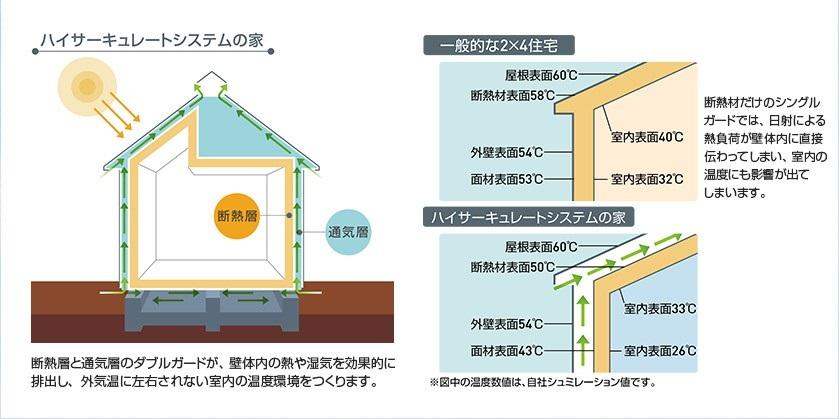 energy-saving01