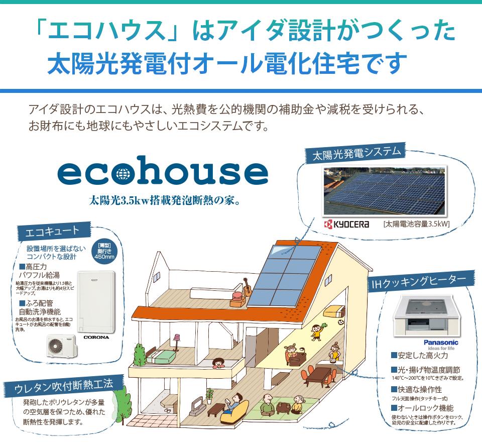 eoc_house_img01-1