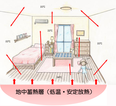 room_chiku4