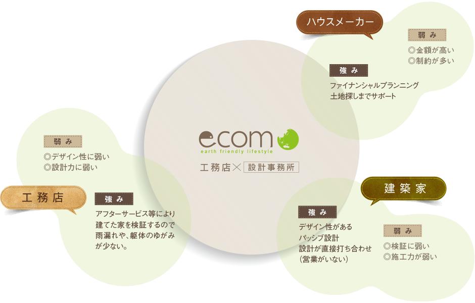 ecomo-ie_img01